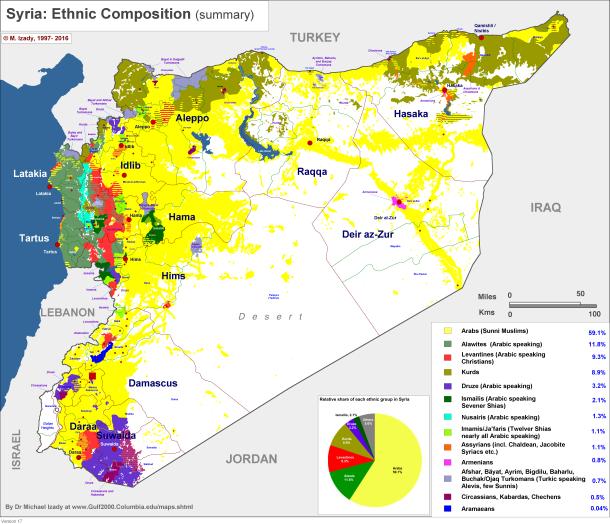 syria_ethnic_summary_lg